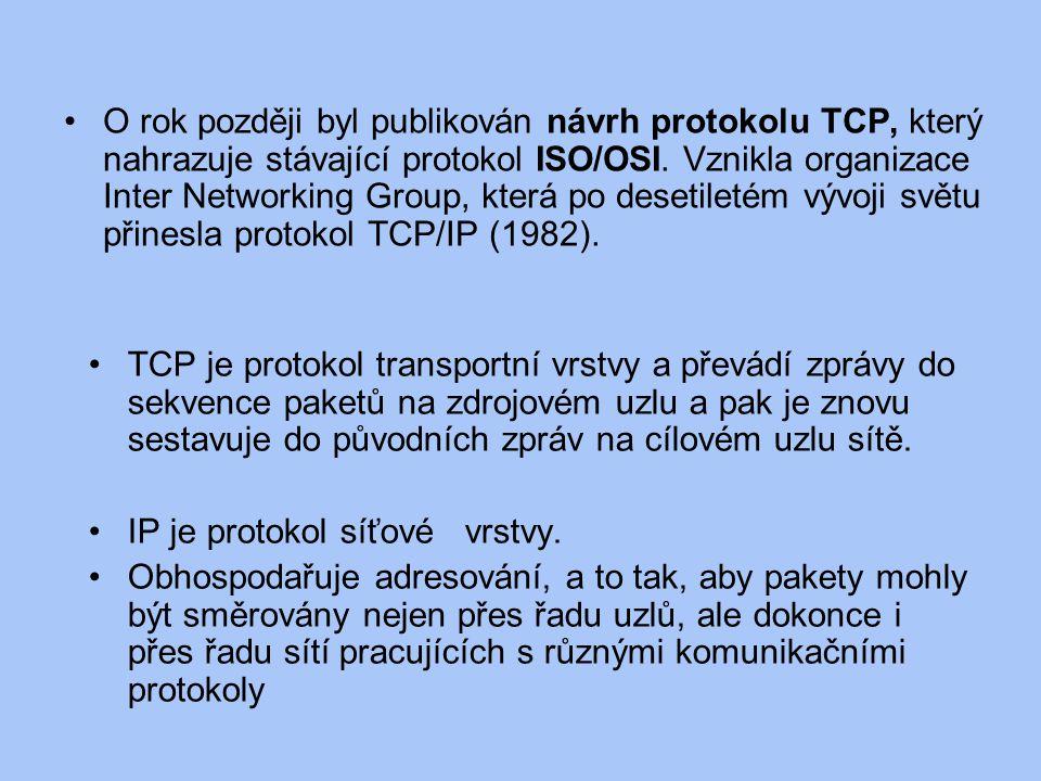 O rok později byl publikován návrh protokolu TCP, který nahrazuje stávající protokol ISO/OSI. Vznikla organizace Inter Networking Group, která po dese