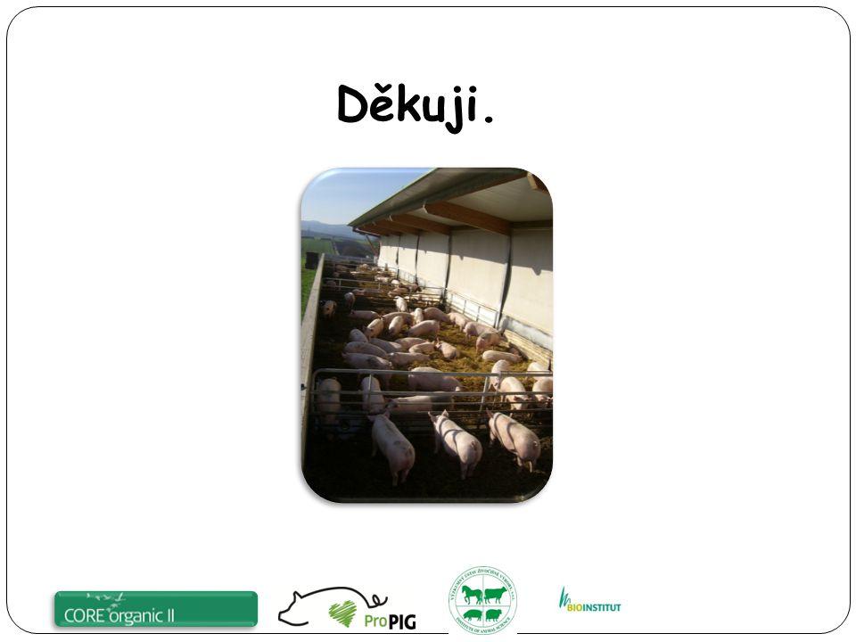 Vytyčení cílů  Zformulování postupů, jak daných cílů dosáhnout Benchmarking: Pozice konkrétní farmy ve srovnání s ostatními 10.7.2012