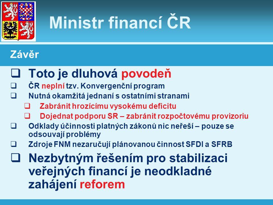 Ministr financí ČR Závěr  Toto je dluhová povodeň  ČR neplní tzv. Konvergenční program  Nutná okamžitá jednaní s ostatními stranami  Zabránit hroz