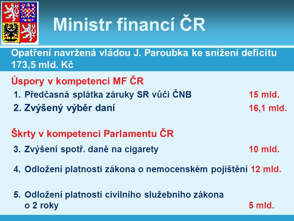Ministr financí ČR Opatření navržená vládou J. Paroubka ke snížení deficitu 173,5 mld.