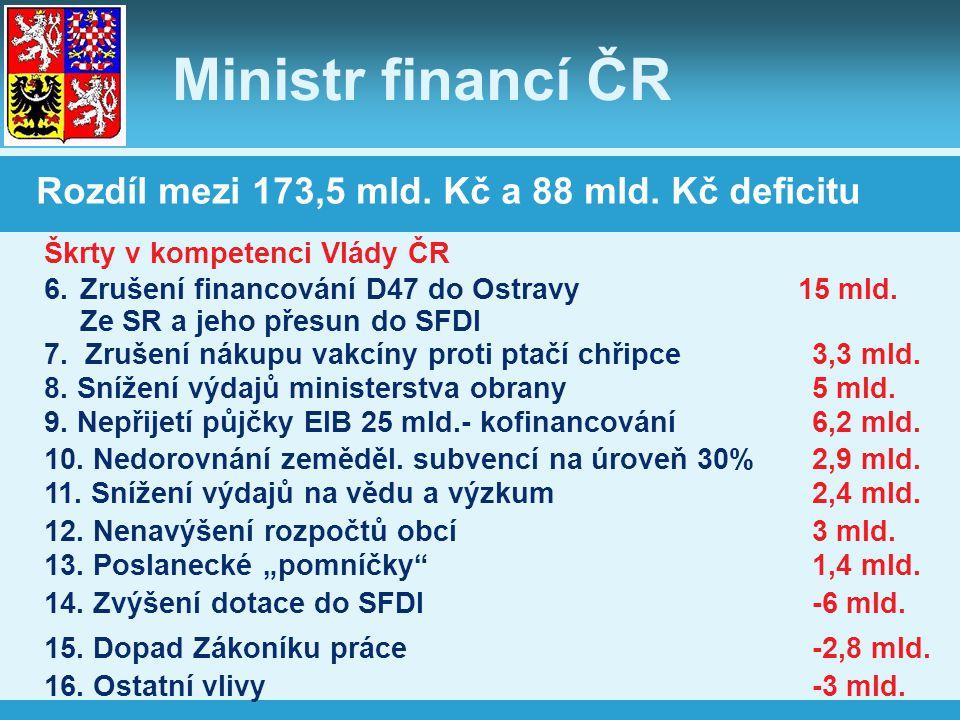 Ministr financí ČR Rozdíl mezi 173,5 mld. Kč a 88 mld. Kč deficitu 6.Zrušení financování D47 do Ostravy 15 mld. Ze SR a jeho přesun do SFDI Škrty v ko
