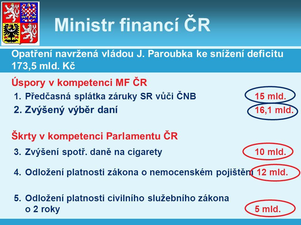 Ministr financí ČR Opatření navržená vládou J. Paroubka ke snížení deficitu 173,5 mld. Kč 1.Předčasná splátka záruky SR vůči ČNB 15 mld. 2.Zvýšený výb