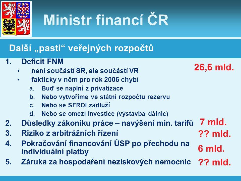 """Ministr financí ČR Další """"pasti veřejných rozpočtů 1.Deficit FNM není součástí SR, ale součástí VR fakticky v něm pro rok 2006 chybí a.Buď se naplní z privatizace b.Nebo vytvoříme ve státní rozpočtu rezervu c.Nebo se SFRDI zadluží d.Nebo se omezí investice (výstavba dálnic) 2.Důsledky zákoníku práce – navýšení min."""