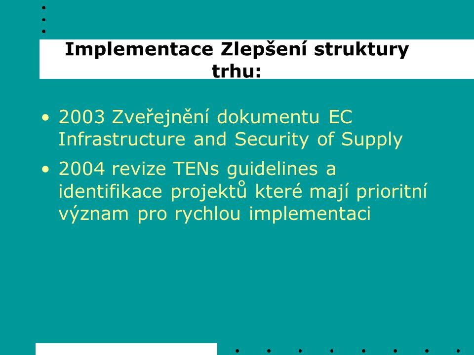 Implementace Zlepšení struktury trhu: 2003 Zveřejnění dokumentu EC Infrastructure and Security of Supply 2004 revize TENs guidelines a identifikace pr