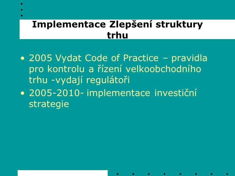 Implementace Zlepšení struktury trhu 2005 Vydat Code of Practice – pravidla pro kontrolu a řízení velkoobchodního trhu -vydají regulátoři 2005-2010- i