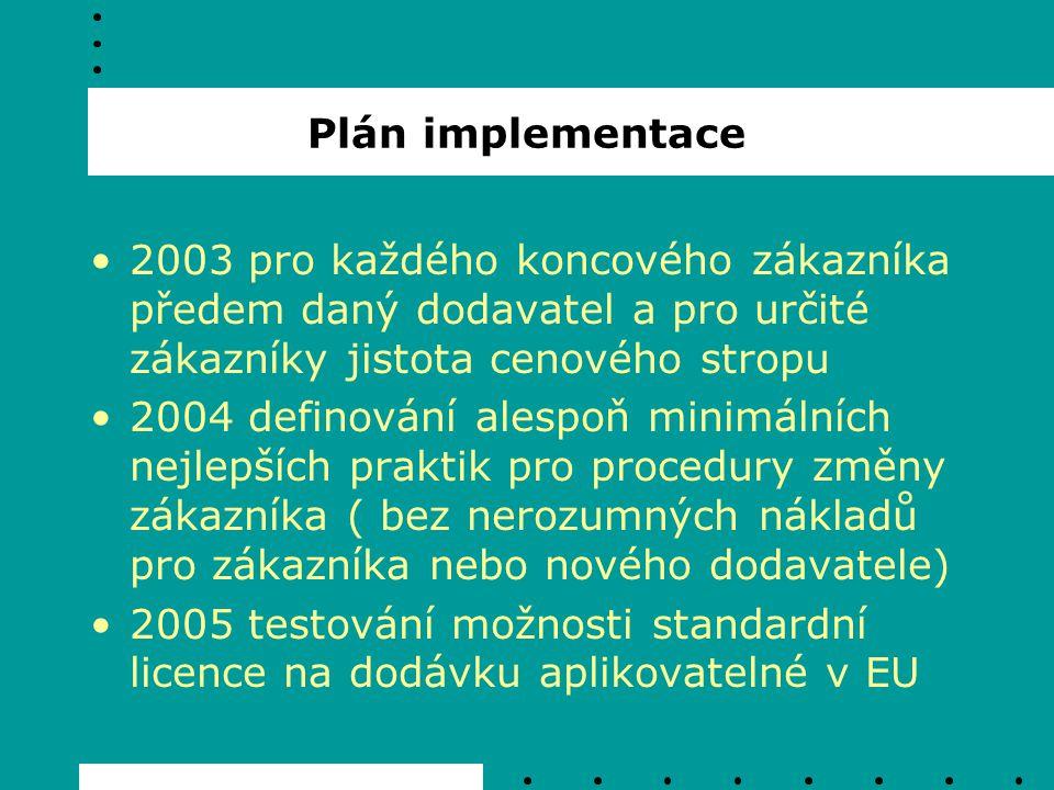 Plán implementace 2003 pro každého koncového zákazníka předem daný dodavatel a pro určité zákazníky jistota cenového stropu 2004 definování alespoň mi