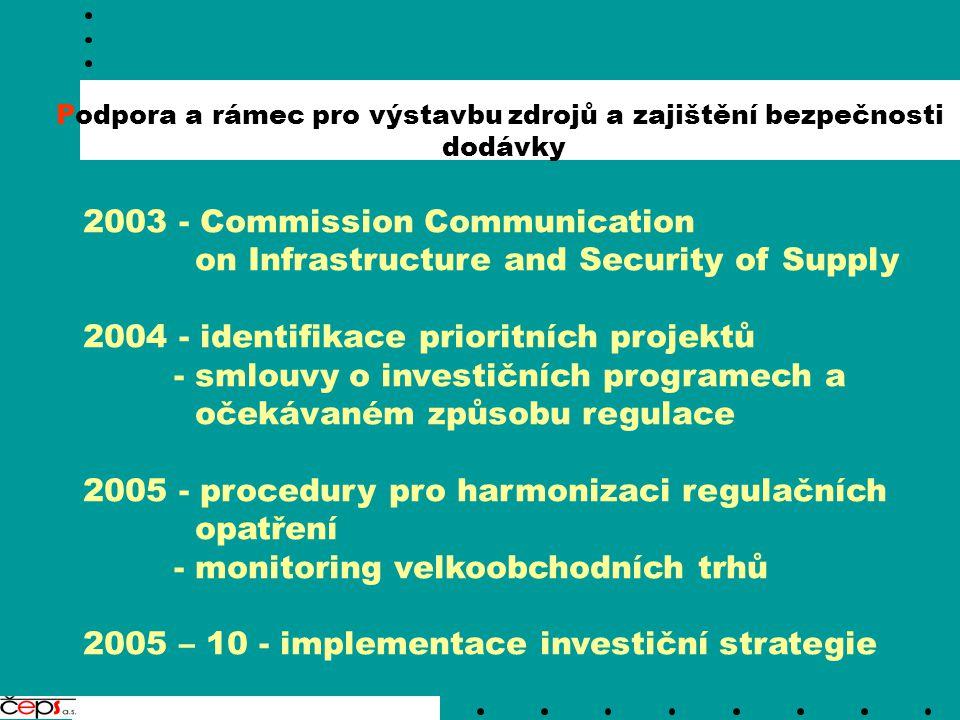 Podpora a rámec pro výstavbu zdrojů a zajištění bezpečnosti dodávky 2003 - Commission Communication on Infrastructure and Security of Supply 2004 - identifikace prioritních projektů - smlouvy o investičních programech a očekávaném způsobu regulace 2005 - procedury pro harmonizaci regulačních opatření - monitoring velkoobchodních trhů 2005 – 10 - implementace investiční strategie