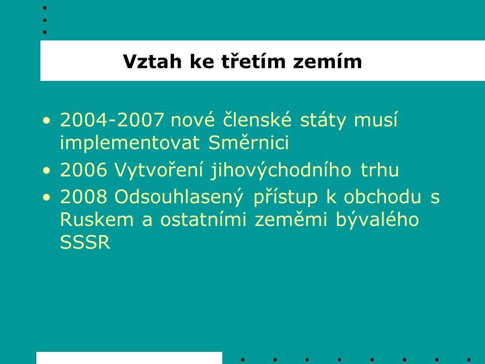 Vztah ke třetím zemím 2004-2007 nové členské státy musí implementovat Směrnici 2006 Vytvoření jihovýchodního trhu 2008 Odsouhlasený přístup k obchodu s Ruskem a ostatními zeměmi bývalého SSSR
