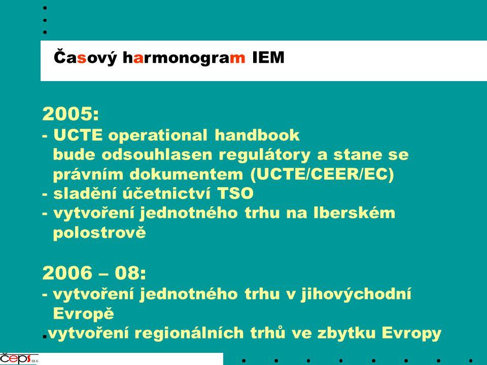 Časový harmonogram IEM 2005: - UCTE operational handbook bude odsouhlasen regulátory a stane se právním dokumentem (UCTE/CEER/EC) - sladění účetnictví TSO - vytvoření jednotného trhu na Iberském polostrově 2006 – 08: - vytvoření jednotného trhu v jihovýchodní Evropě.vytvoření regionálních trhů ve zbytku Evropy
