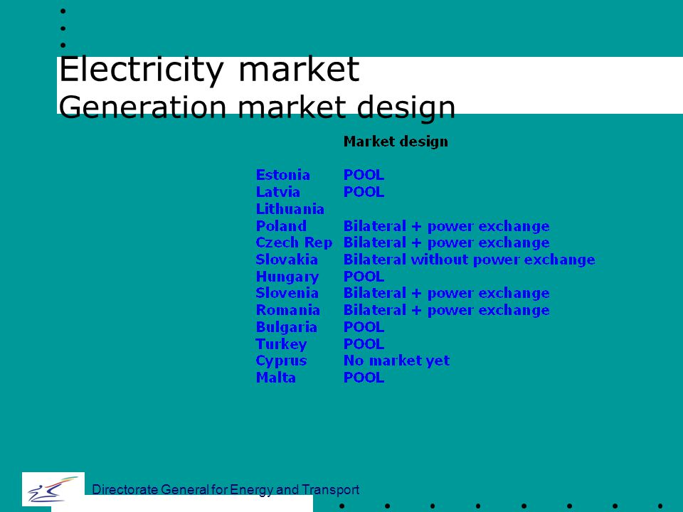 Directorate General for Energy and Transport Electricity market Generation market design