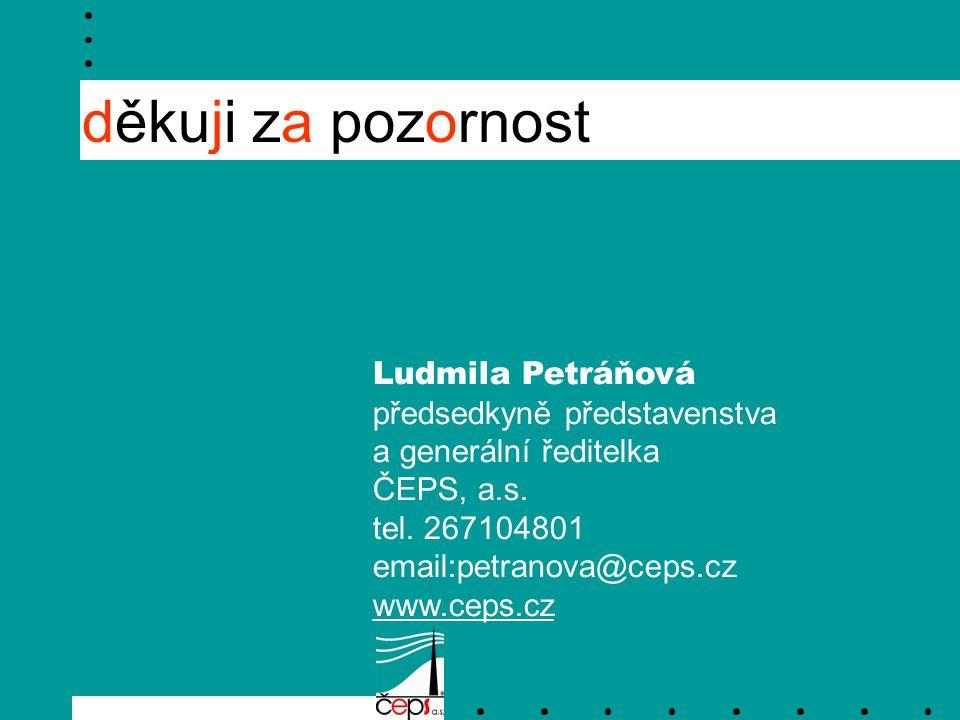 děkuji za pozornost Ludmila Petráňová předsedkyně představenstva a generální ředitelka ČEPS, a.s. tel. 267104801 email:petranova@ceps.cz www.ceps.cz