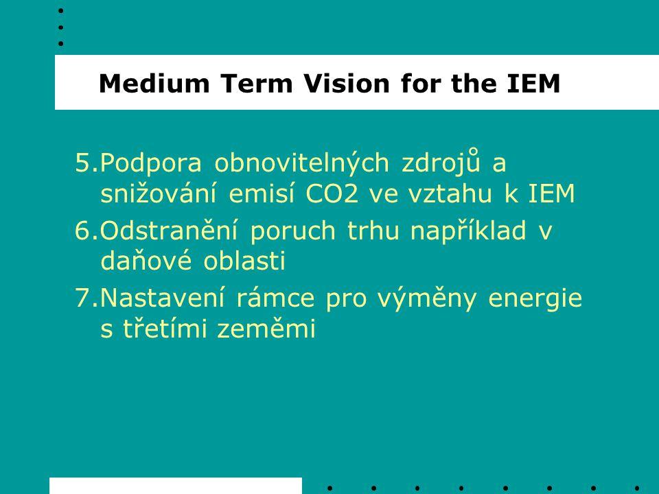 Medium Term Vision for the IEM 5.Podpora obnovitelných zdrojů a snižování emisí CO2 ve vztahu k IEM 6.Odstranění poruch trhu například v daňové oblasti 7.Nastavení rámce pro výměny energie s třetími zeměmi