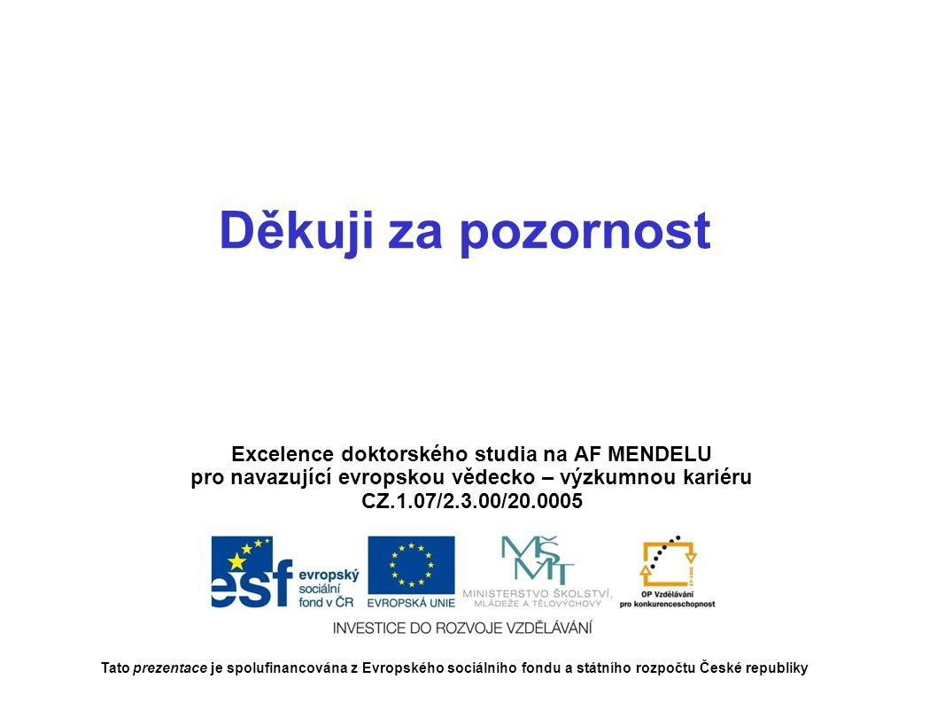 Děkuji za pozornost Excelence doktorského studia na AF MENDELU pro navazující evropskou vědecko – výzkumnou kariéru CZ.1.07/2.3.00/20.0005 Tato prezen