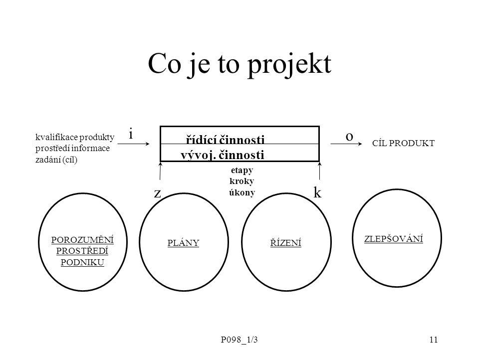 P098_1/311 Co je to projekt řídící činnosti vývoj. činnosti etapy kroky úkony kvalifikace produkty prostředí informace zadání (cíl) i kz o CÍL PRODUKT