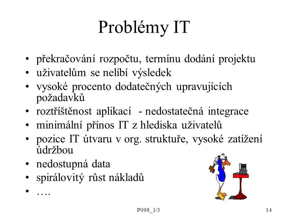 P098_1/314 Problémy IT překračování rozpočtu, termínu dodání projektu uživatelům se nelíbí výsledek vysoké procento dodatečných upravujících požadavků roztříštěnost aplikací - nedostatečná integrace minimální přínos IT z hlediska uživatelů pozice IT útvaru v org.