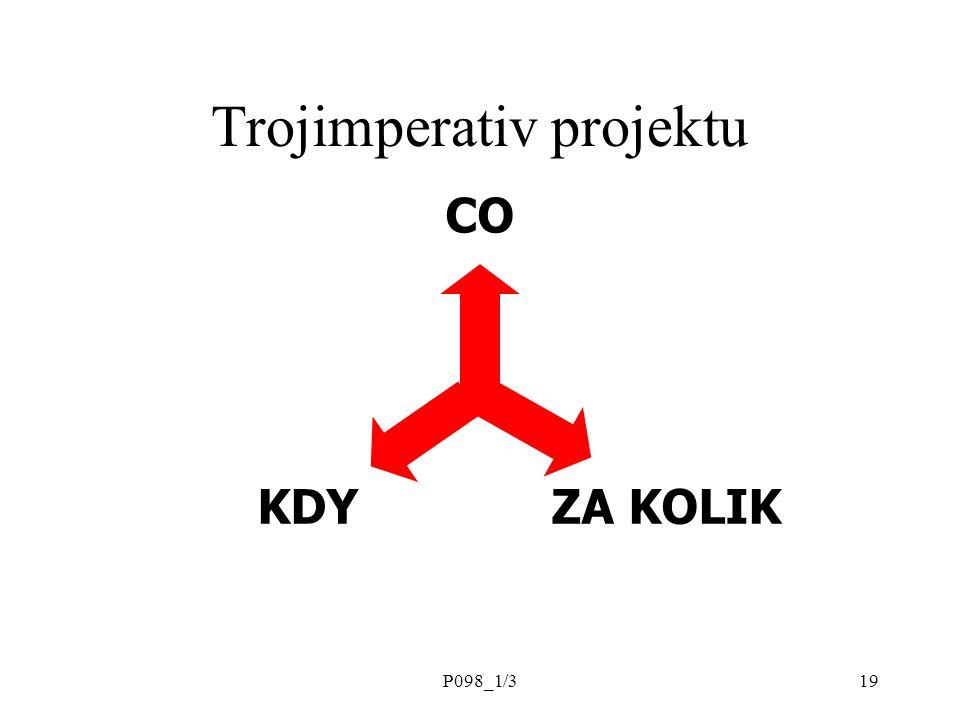 P098_1/319 CO KDYZA KOLIK Trojimperativ projektu