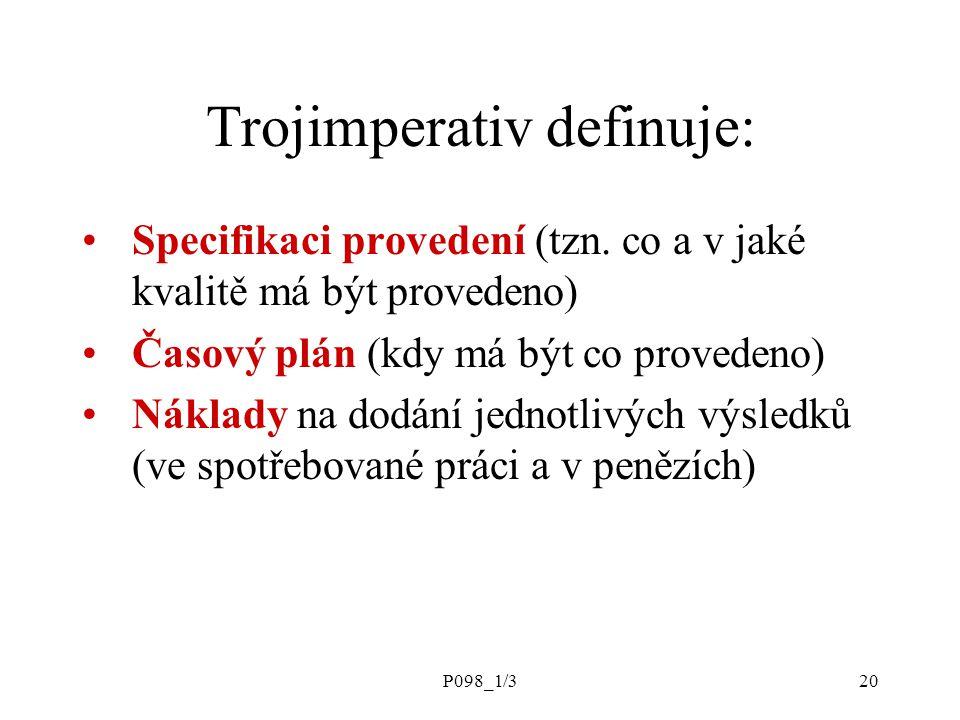 P098_1/320 Trojimperativ definuje: Specifikaci provedení (tzn. co a v jaké kvalitě má být provedeno) Časový plán (kdy má být co provedeno) Náklady na