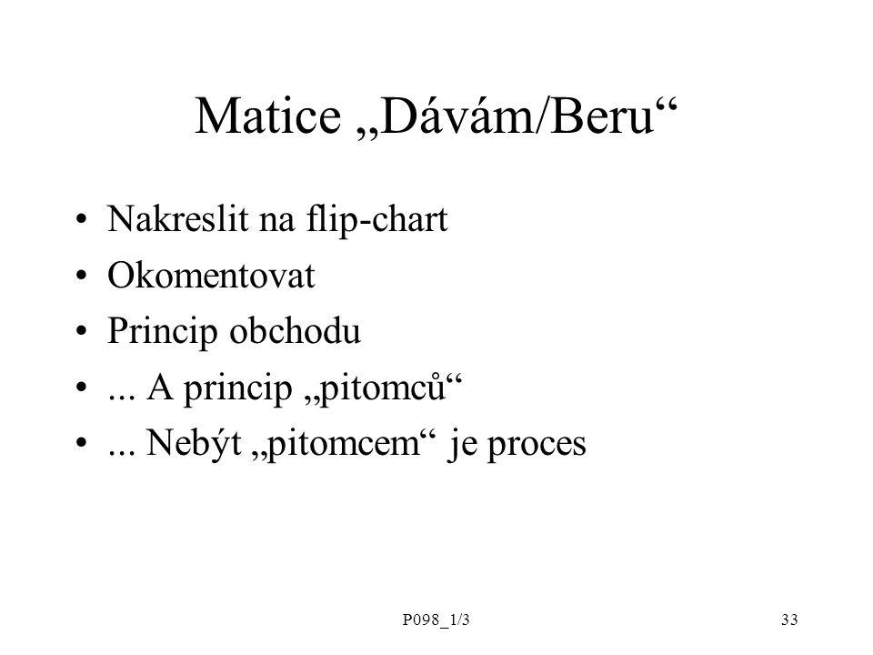 """P098_1/333 Matice """"Dávám/Beru"""" Nakreslit na flip-chart Okomentovat Princip obchodu... A princip """"pitomců""""... Nebýt """"pitomcem"""" je proces"""