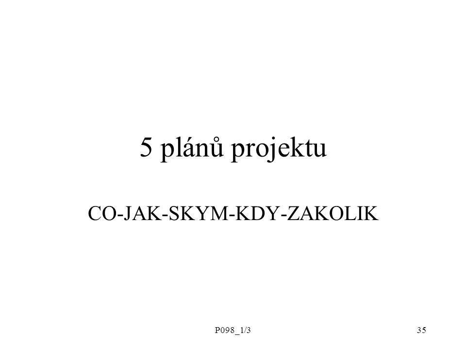 P098_1/335 5 plánů projektu CO-JAK-SKYM-KDY-ZAKOLIK