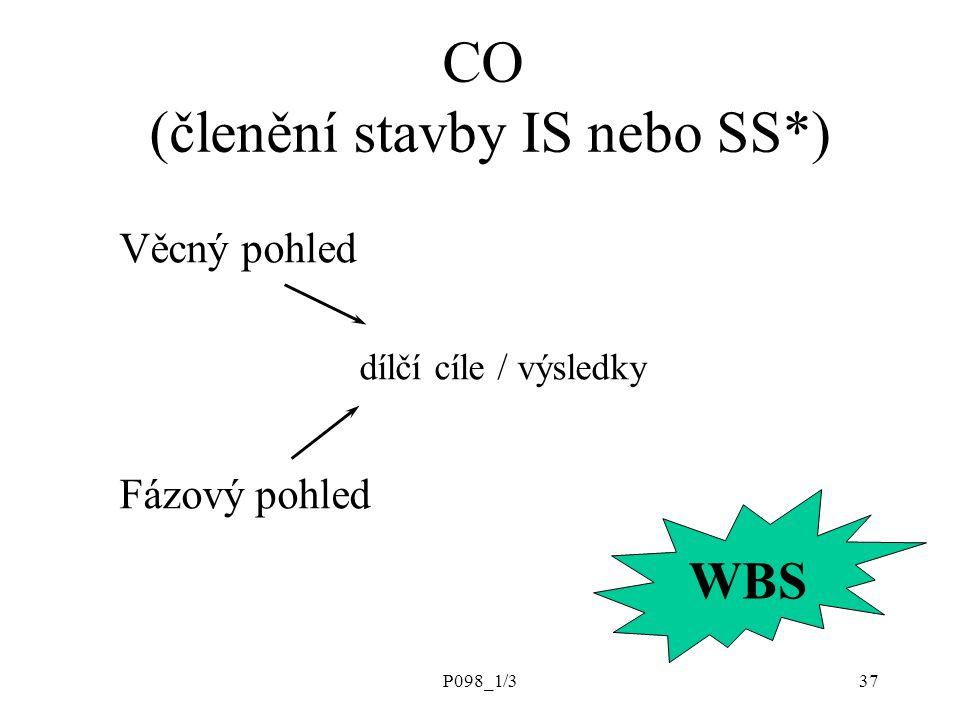 P098_1/337 Věcný pohled dílčí cíle / výsledky Fázový pohled CO (členění stavby IS nebo SS*) WBS