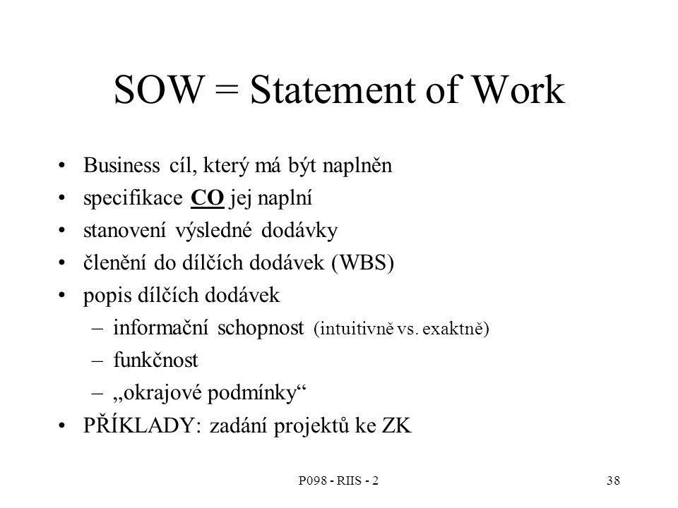 P098 - RIIS - 238 SOW = Statement of Work Business cíl, který má být naplněn specifikace CO jej naplní stanovení výsledné dodávky členění do dílčích dodávek (WBS) popis dílčích dodávek –informační schopnost (intuitivně vs.