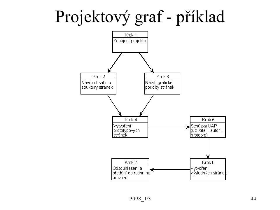 P098_1/344 Projektový graf - příklad