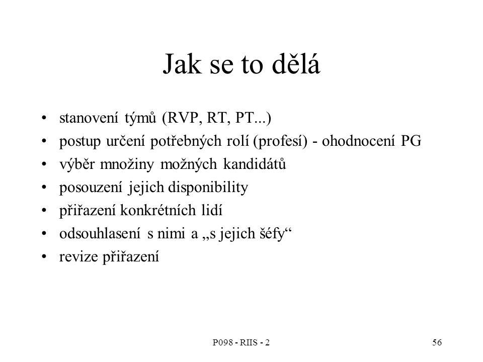 """P098 - RIIS - 256 Jak se to dělá stanovení týmů (RVP, RT, PT...) postup určení potřebných rolí (profesí) - ohodnocení PG výběr množiny možných kandidátů posouzení jejich disponibility přiřazení konkrétních lidí odsouhlasení s nimi a """"s jejich šéfy revize přiřazení"""