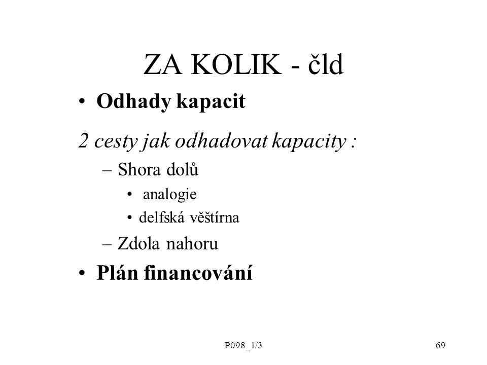 P098_1/369 ZA KOLIK - čld Odhady kapacit 2 cesty jak odhadovat kapacity : –Shora dolů analogie delfská věštírna –Zdola nahoru Plán financování