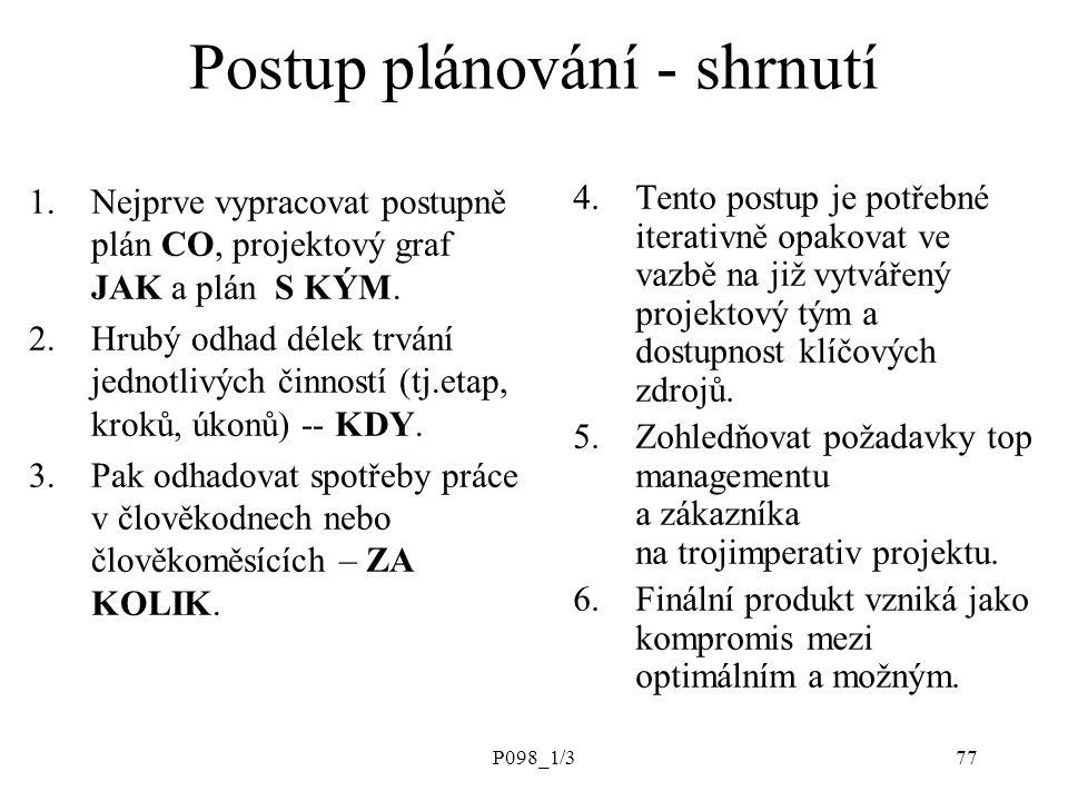 P098_1/377 Postup plánování - shrnutí 1.Nejprve vypracovat postupně plán CO, projektový graf JAK a plán S KÝM. 2.Hrubý odhad délek trvání jednotlivých