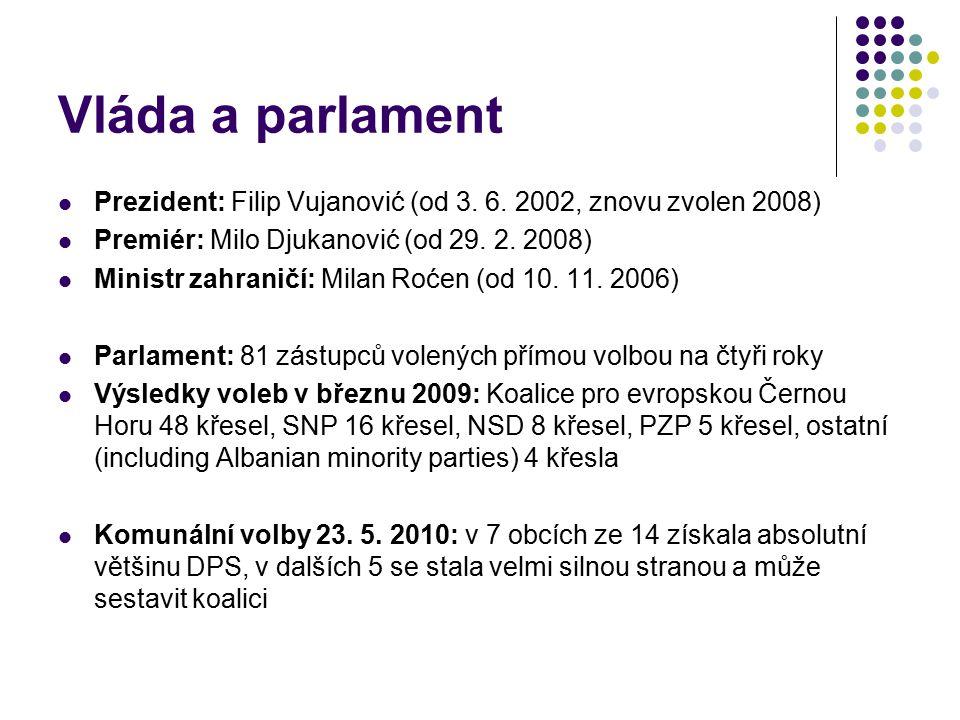 Vláda a parlament Prezident: Filip Vujanović (od 3. 6. 2002, znovu zvolen 2008) Premiér: Milo Djukanović (od 29. 2. 2008) Ministr zahraničí: Milan Roć