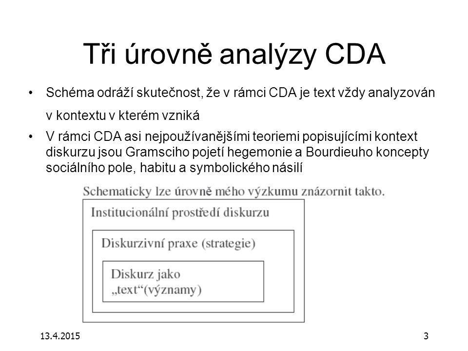 13.4.20153 Tři úrovně analýzy CDA Schéma odráží skutečnost, že v rámci CDA je text vždy analyzován v kontextu v kterém vzniká V rámci CDA asi nejpouží