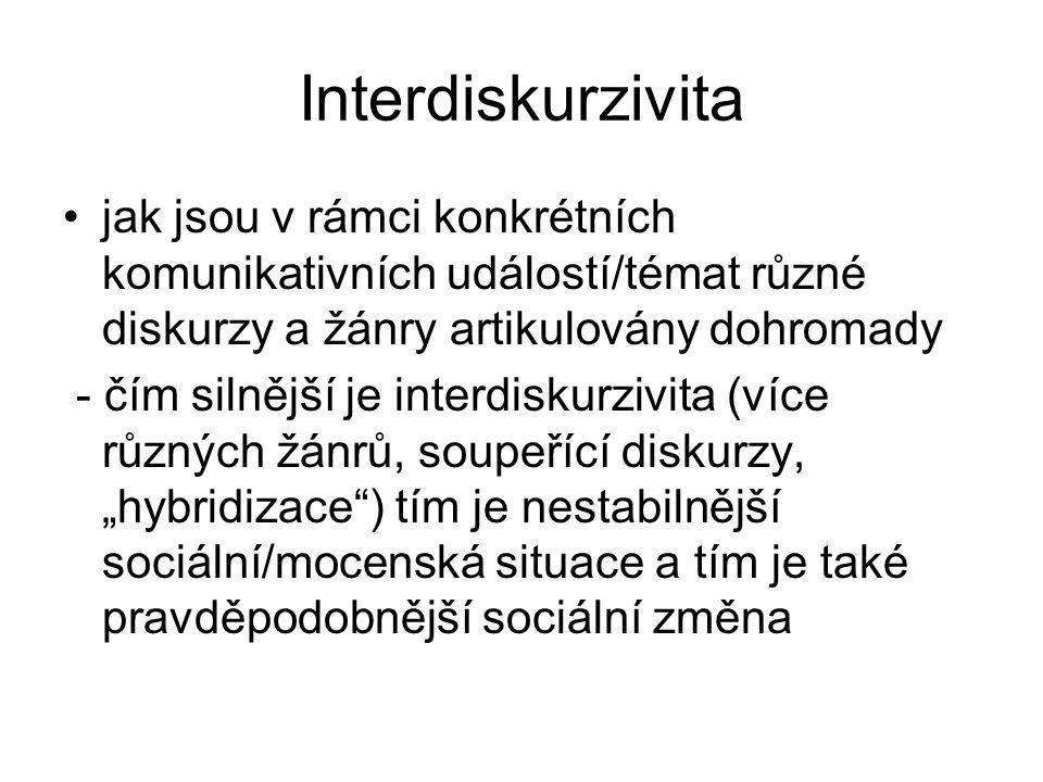 Interdiskurzivita jak jsou v rámci konkrétních komunikativních událostí/témat různé diskurzy a žánry artikulovány dohromady - čím silnější je interdis