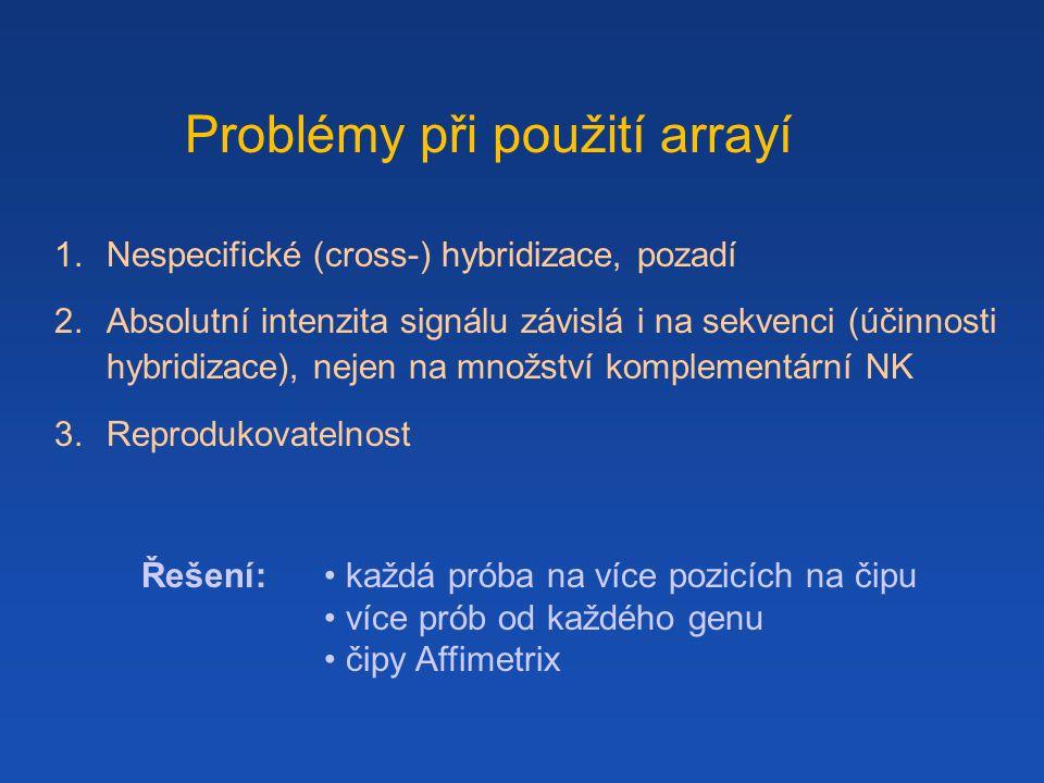 1.Nespecifické (cross-) hybridizace, pozadí 2.Absolutní intenzita signálu závislá i na sekvenci (účinnosti hybridizace), nejen na množství komplementární NK 3.Reprodukovatelnost Problémy při použití arrayí každá próba na více pozicích na čipu více prób od každého genu čipy Affimetrix Řešení: