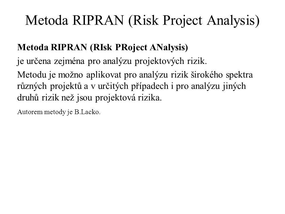 Metoda RIPRAN (Risk Project Analysis) Metoda RIPRAN (RIsk PRoject ANalysis) je určena zejména pro analýzu projektových rizik.