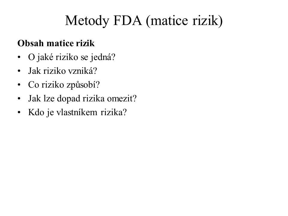 Metody FDA (matice rizik) Obsah matice rizik O jaké riziko se jedná.