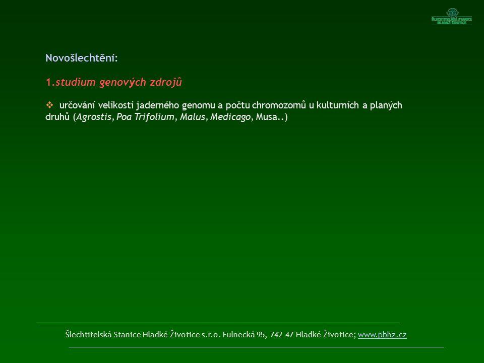 Šlechtitelská Stanice Hladké Životice s.r.o. Fulnecká 95, 742 47 Hladké Životice; www.pbhz.czwww.pbhz.cz 1.studium genových zdrojů  určování velikost