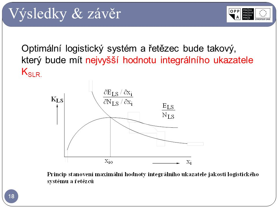 18 Optimální logistický systém a řetězec bude takový, který bude mít nejvyšší hodnotu integrálního ukazatele K SLR. Výsledky & závěr