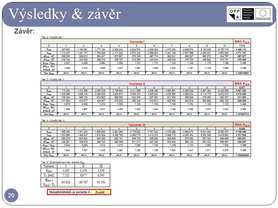 20 Závěr: Výsledky & závěr