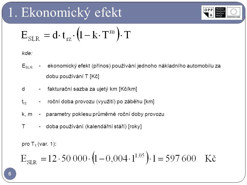 kde: E SLR - ekonomický efekt (přínos) používání jednoho nákladního automobilu za dobu používání T [Kč] d- fakturační sazba za ujetý km [Kč/km] t rz -