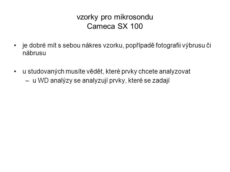 vzorky pro mikrosondu Cameca SX 100 je dobré mít s sebou nákres vzorku, popřípadě fotografii výbrusu či nábrusu u studovaných musíte vědět, které prvk