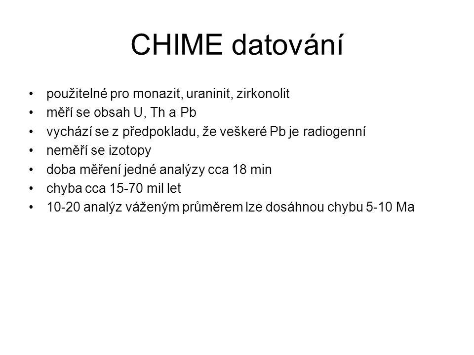 CHIME datování použitelné pro monazit, uraninit, zirkonolit měří se obsah U, Th a Pb vychází se z předpokladu, že veškeré Pb je radiogenní neměří se i