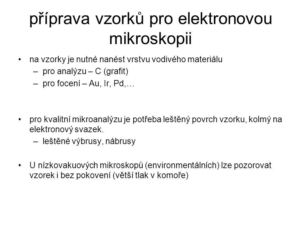 vyšetření pozice pozadí http://www4.nau.edu/microanalysis/Microprobe- SEM/Statistics.html#PopSamp