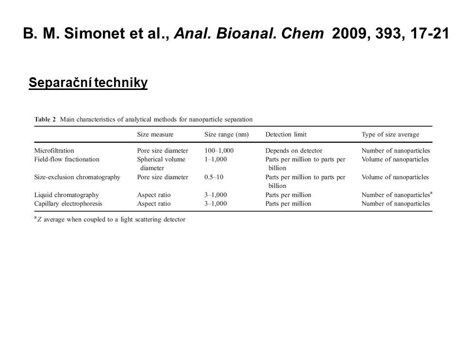 B. M. Simonet et al., Anal. Bioanal. Chem 2009, 393, 17-21 Separační techniky