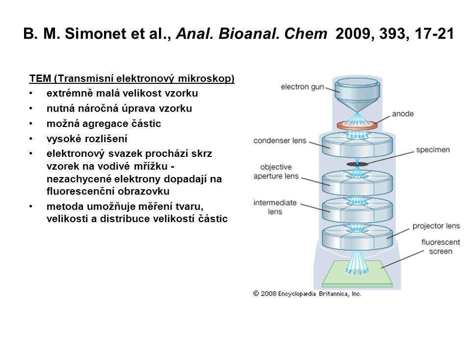 B. M. Simonet et al., Anal. Bioanal. Chem 2009, 393, 17-21 TEM (Transmisní elektronový mikroskop) extrémně malá velikost vzorku nutná náročná úprava v