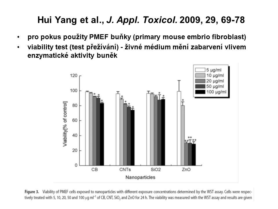 Hui Yang et al., J. Appl. Toxicol. 2009, 29, 69-78 pro pokus použity PMEF buňky (primary mouse embrio fibroblast) viability test (test přežívání) - ži