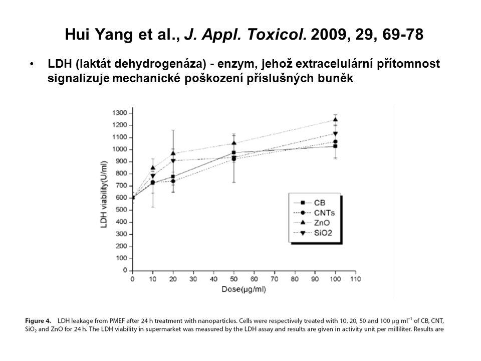 Hui Yang et al., J. Appl. Toxicol. 2009, 29, 69-78 LDH (laktát dehydrogenáza) - enzym, jehož extracelulární přítomnost signalizuje mechanické poškozen