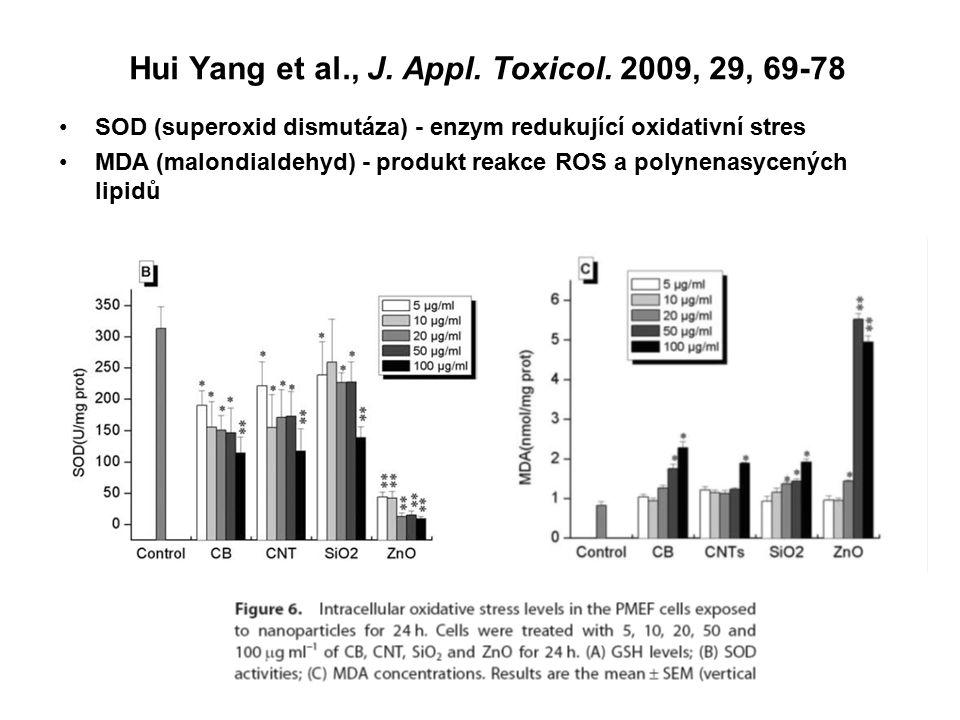 Hui Yang et al., J. Appl. Toxicol. 2009, 29, 69-78 SOD (superoxid dismutáza) - enzym redukující oxidativní stres MDA (malondialdehyd) - produkt reakce