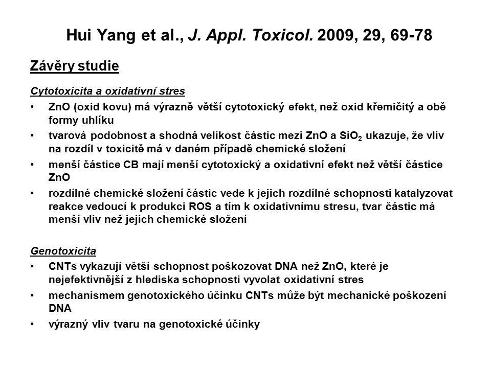 Hui Yang et al., J. Appl. Toxicol. 2009, 29, 69-78 Závěry studie Cytotoxicita a oxidativní stres ZnO (oxid kovu) má výrazně větší cytotoxický efekt, n