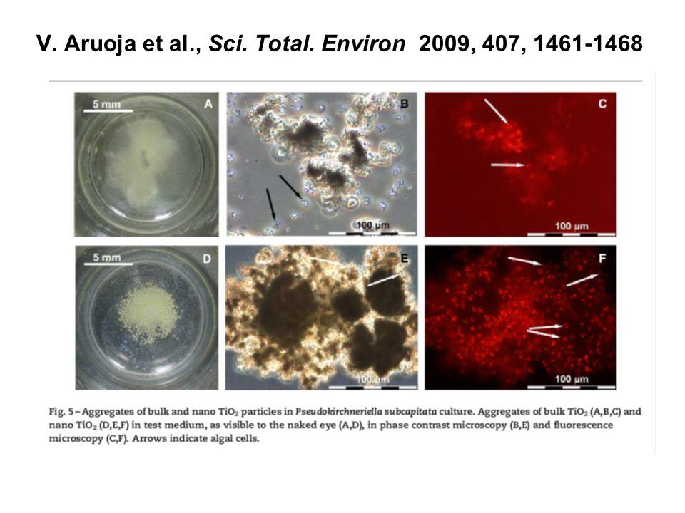 V. Aruoja et al., Sci. Total. Environ 2009, 407, 1461-1468