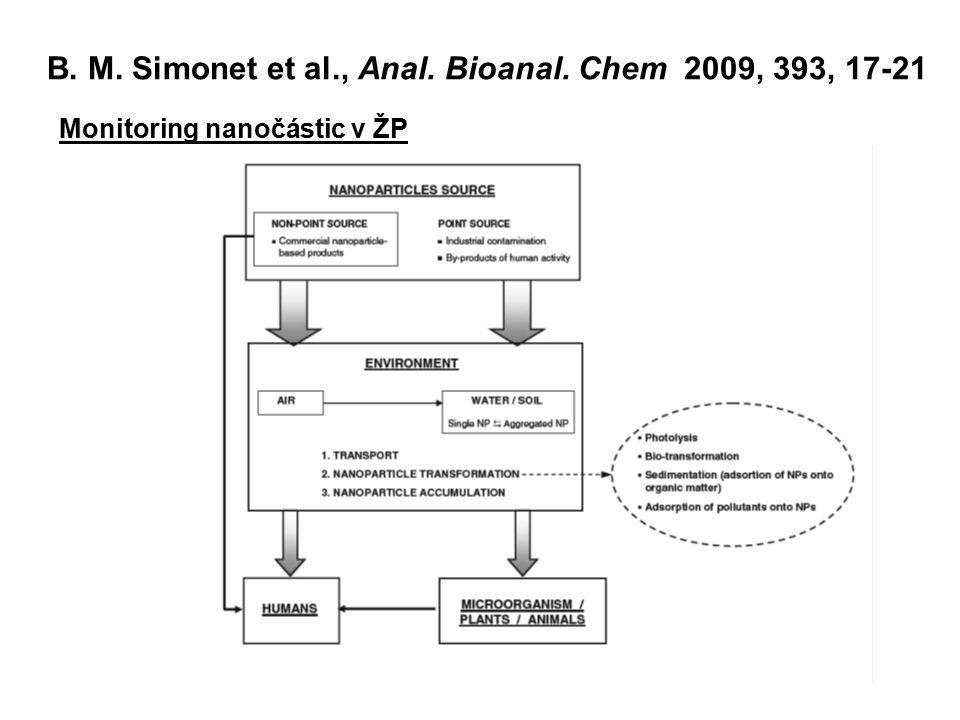 B. M. Simonet et al., Anal. Bioanal. Chem 2009, 393, 17-21 Monitoring nanočástic v ŽP